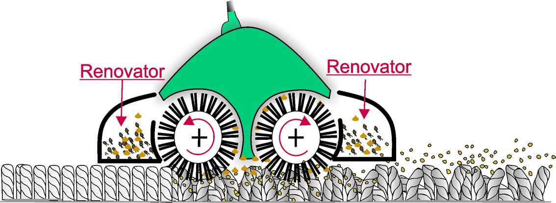 Renovator_Funktion